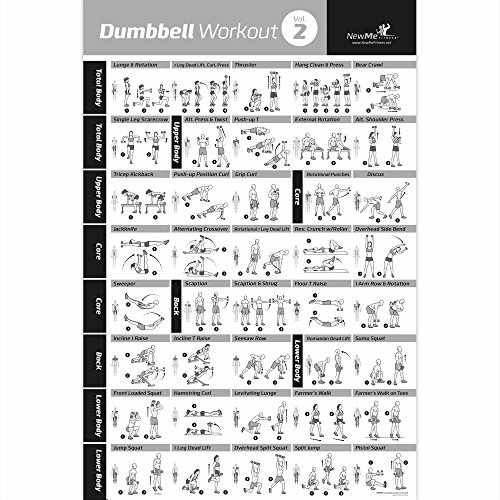 Strength Training Chart Home Gym Weight Lifting Routine Body Building Guide W Free Weights Resistance Dumbbell Vol 2 Workout Exercise Poster